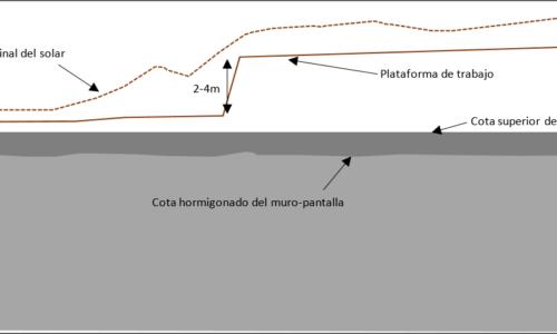 Murete guía en un solar con topografía irregular